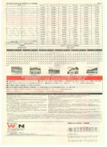 2010.10-11.03 travieいけいけ台北3日間(裏)
